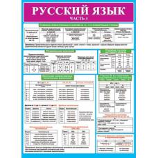 Русский язык. Часть 4 691x499мм