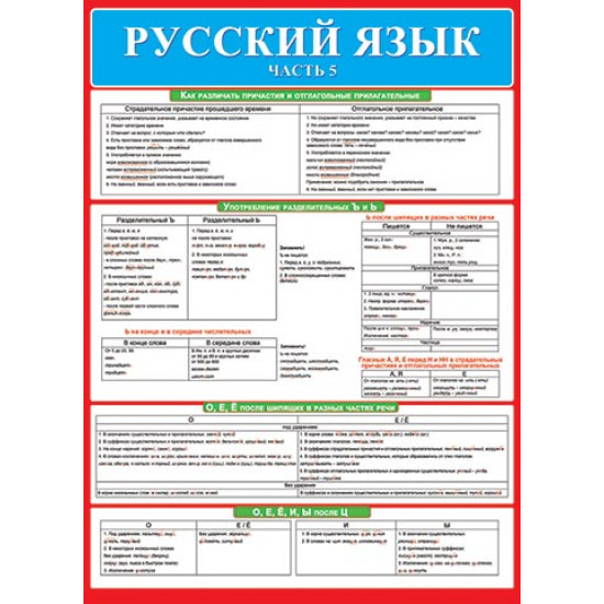 Русский язык. Часть 5 691x499мм