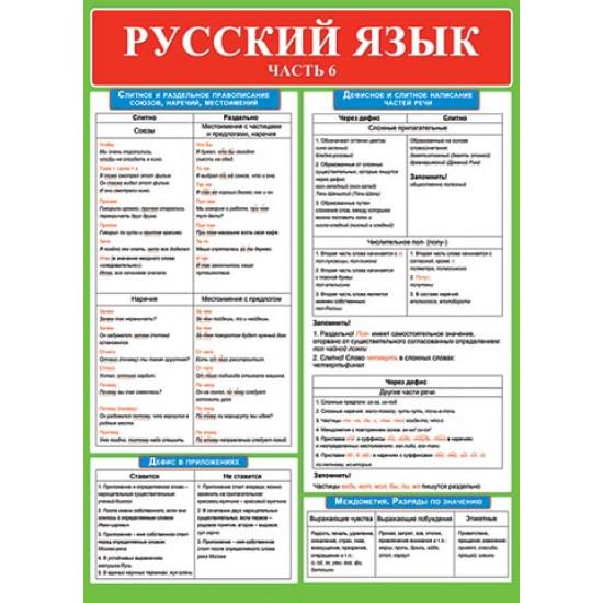 Русский язык. Часть 6 691x499мм