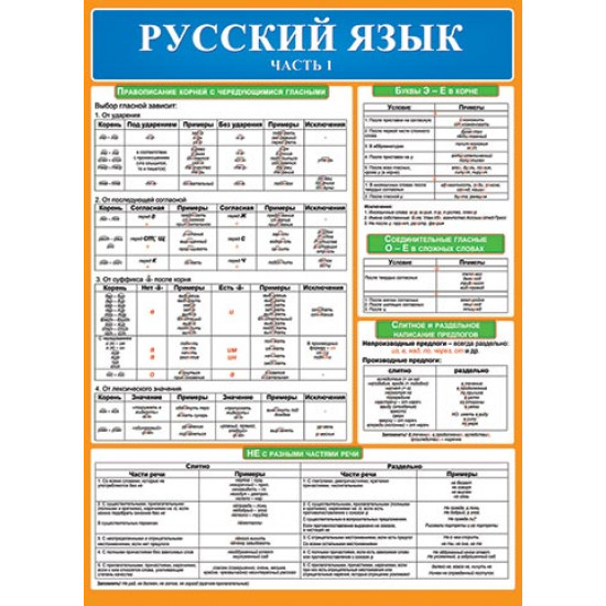 Русский язык. Часть 1 691x499мм