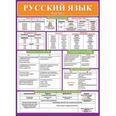 Русский язык. Часть 2 691x499мм