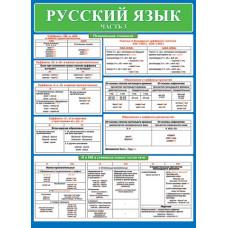 Русский язык. Часть 3 691x499мм